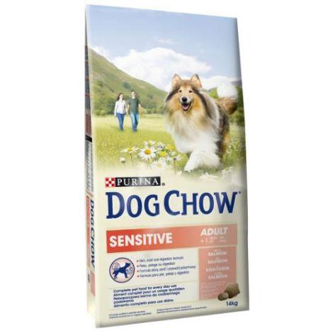 Dog chow sensitive pienso para perros al mejor precio for Mejor pienso para perros